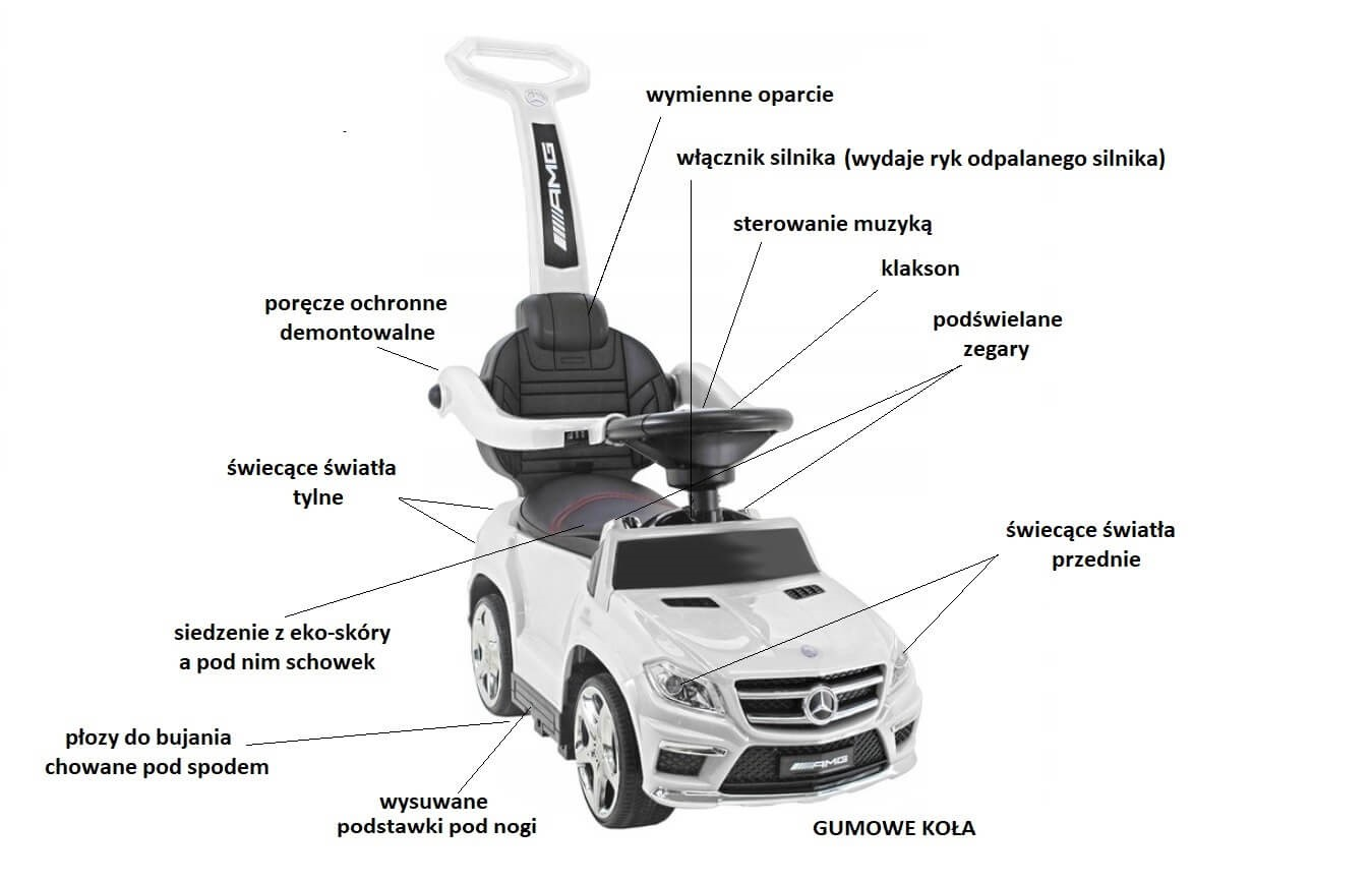 jakie zalety ma Mercedes GL63