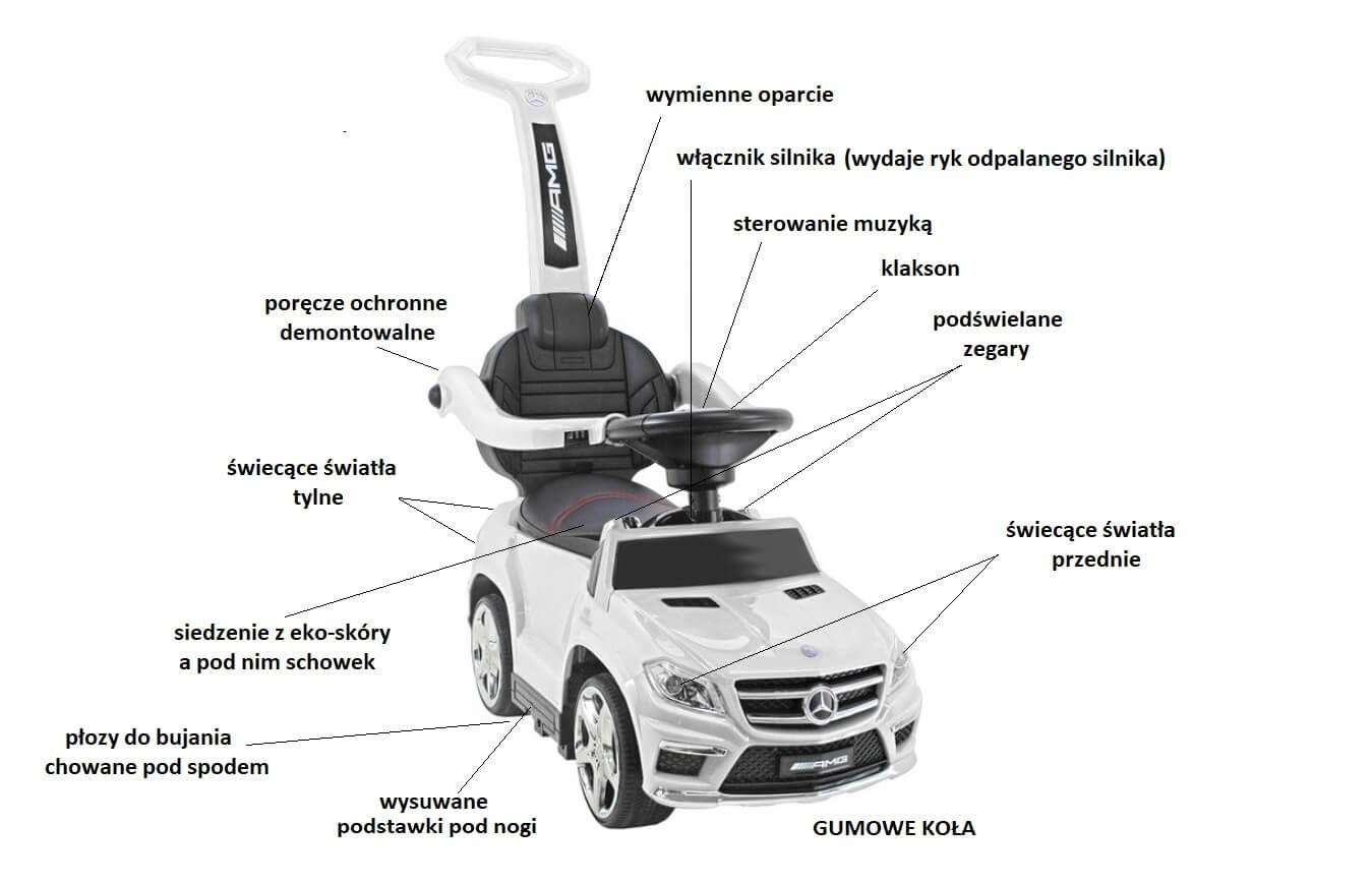 jaki jest jeździk Mercedes GL63